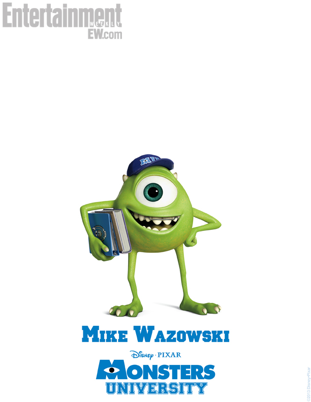 Monsters University Character Poster - Mike Wazowski